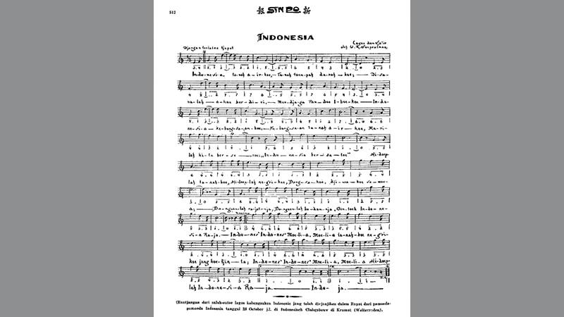 Biografi WR Supratman - Partitur Lagu Indonesia Raya di Koran Sinpo